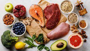 میزان پروتئین مورد نیاز روزانه